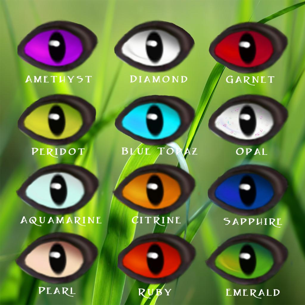 Eye types wildkajaerablog jaguar eyes nvjuhfo Choice Image