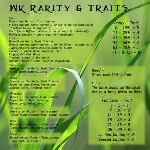 Rarity and Traits