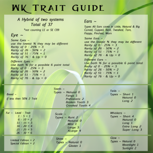 WK Trait Guide - Final